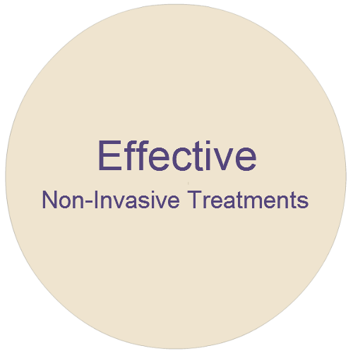 Non-invasive treatments image